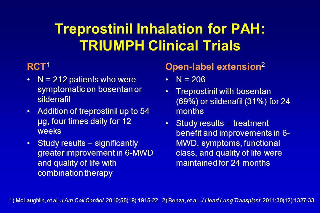 Treprostinil Inhalation for PAH: TRIUMPH Clinical Trials