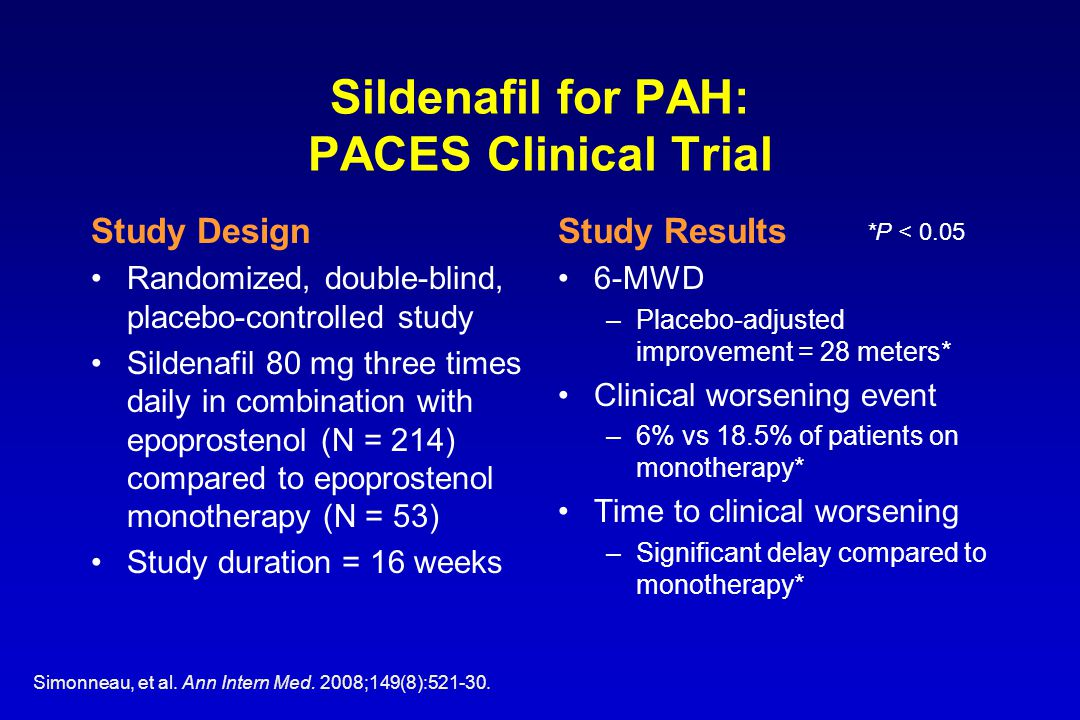 Sildenafil for PAH: PACES Clinical Trial
