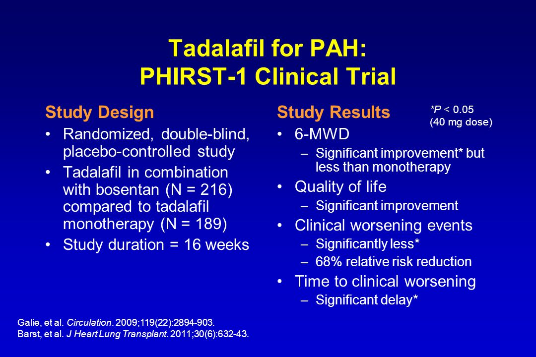 Tadalafil for PAH: PHIRST-1 Clinical Trial
