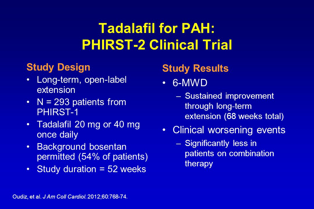 Tadalafil for PAH: PHIRST-2 Clinical Trial