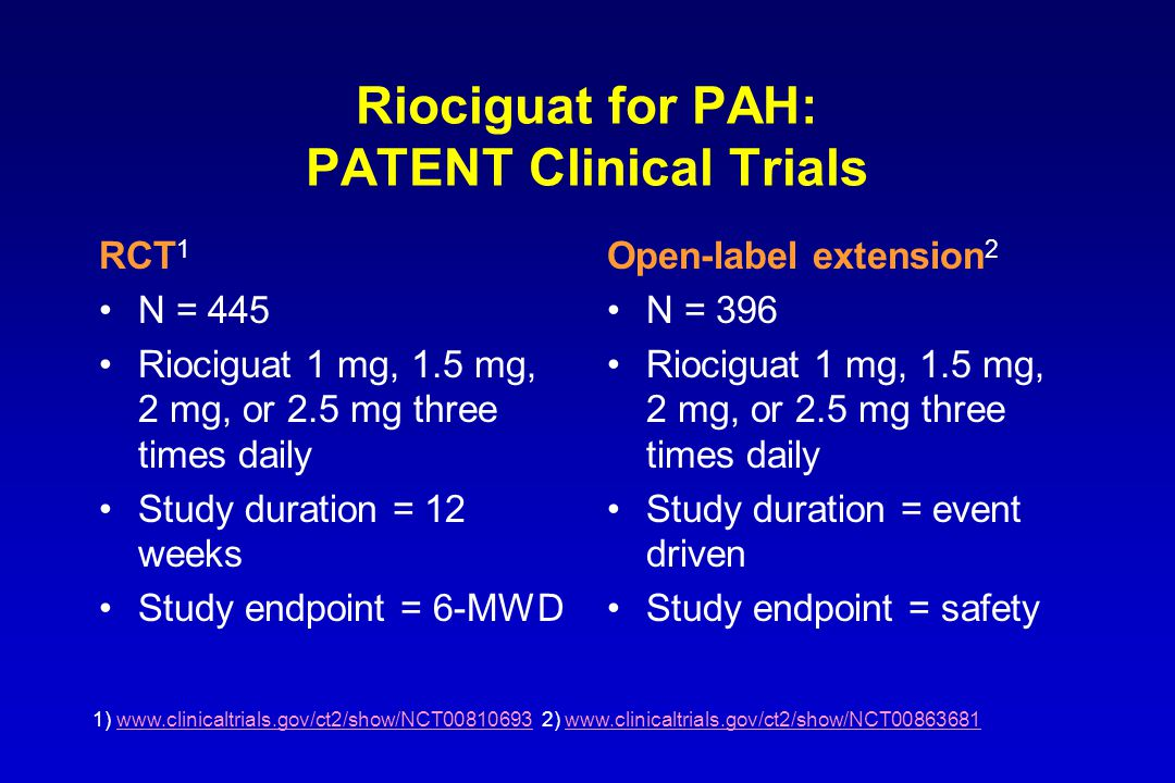 Riociguat for PAH: PATENT Clinical Trials
