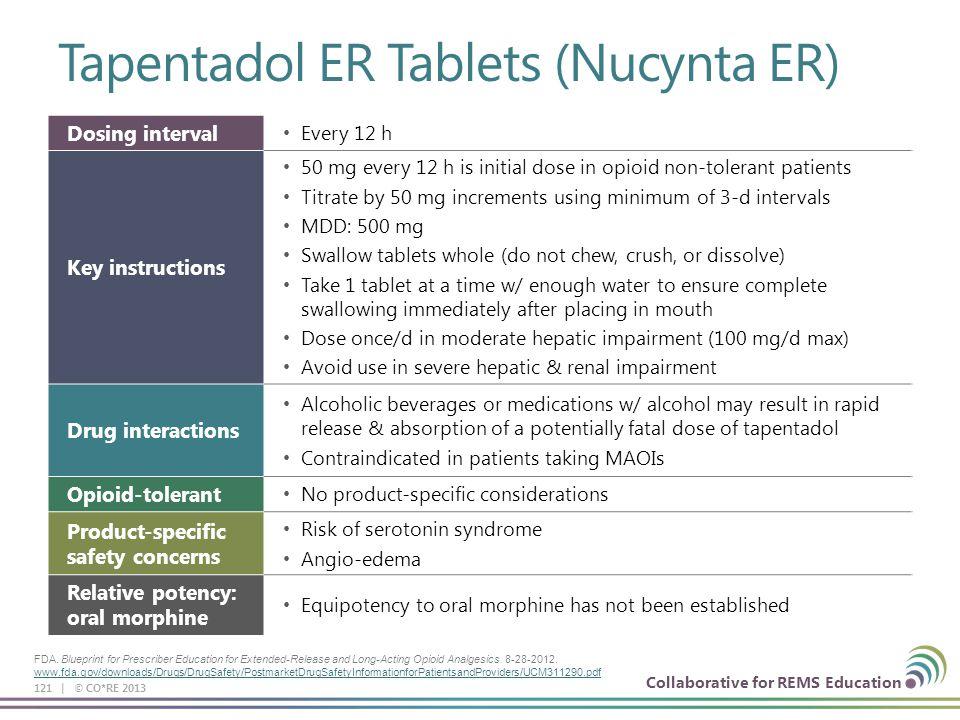 Tapentadol ER Tablets (Nucynta ER)