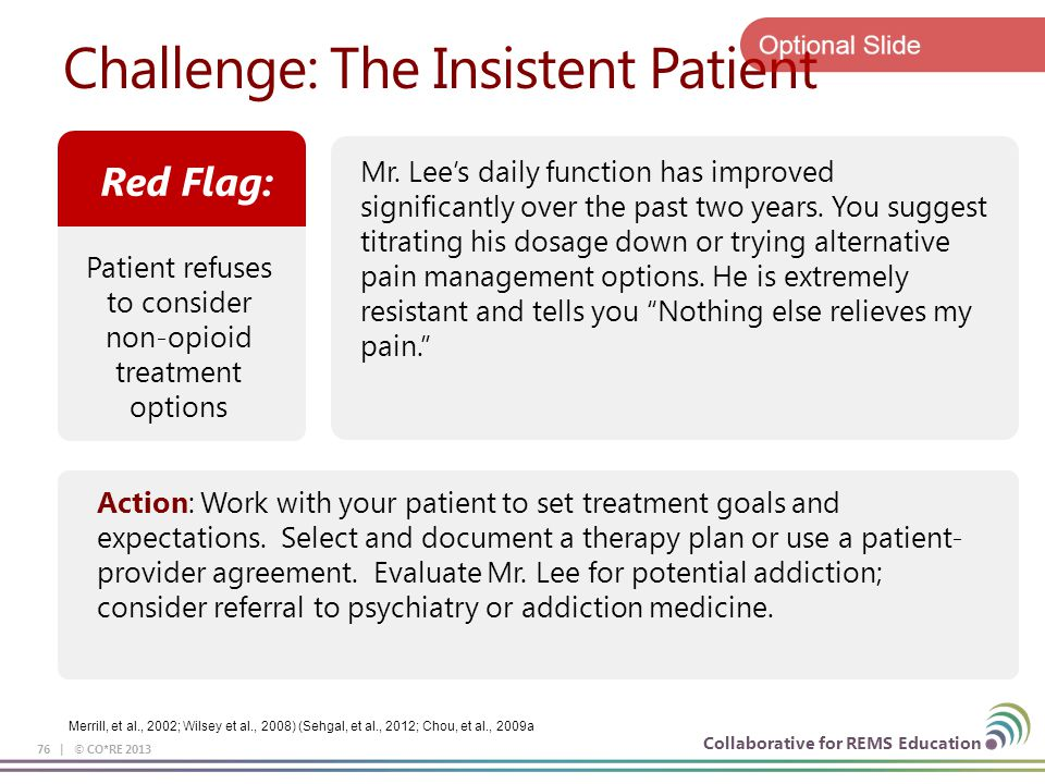 Challenge: The Insistent Patient
