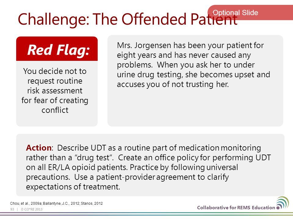 Challenge: The Offended Patient
