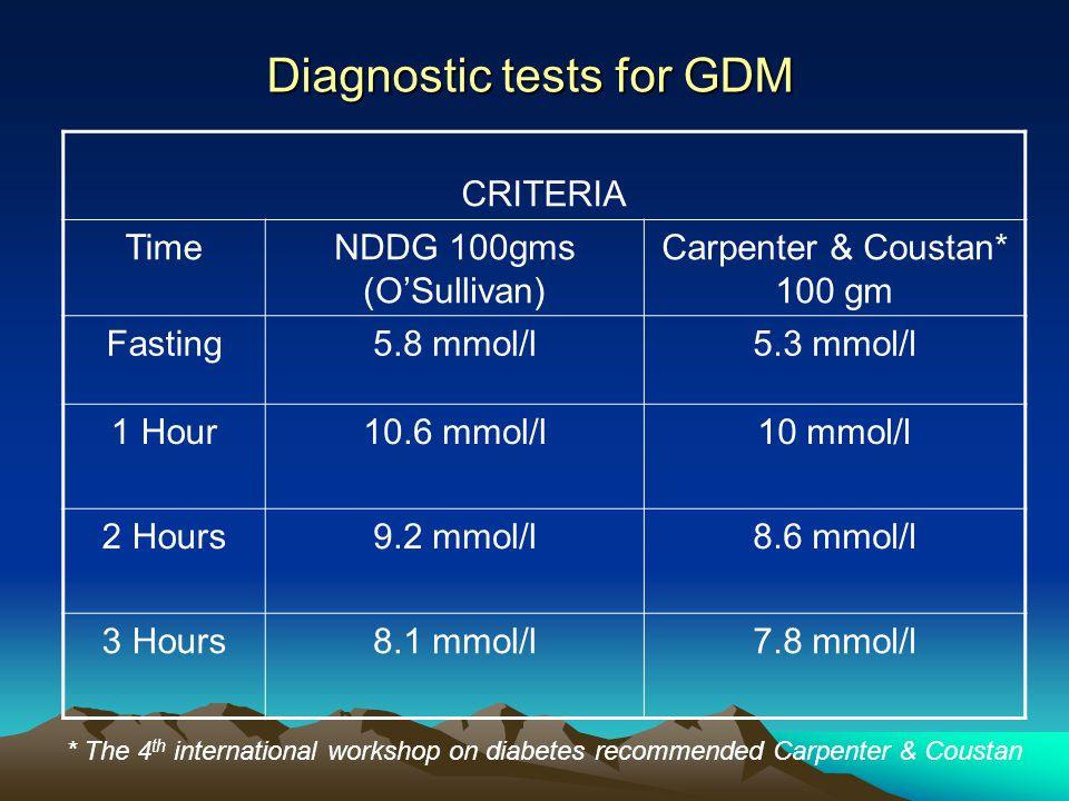 Diagnostic tests for GDM