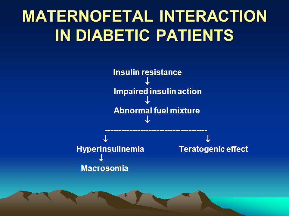 MATERNOFETAL INTERACTION IN DIABETIC PATIENTS