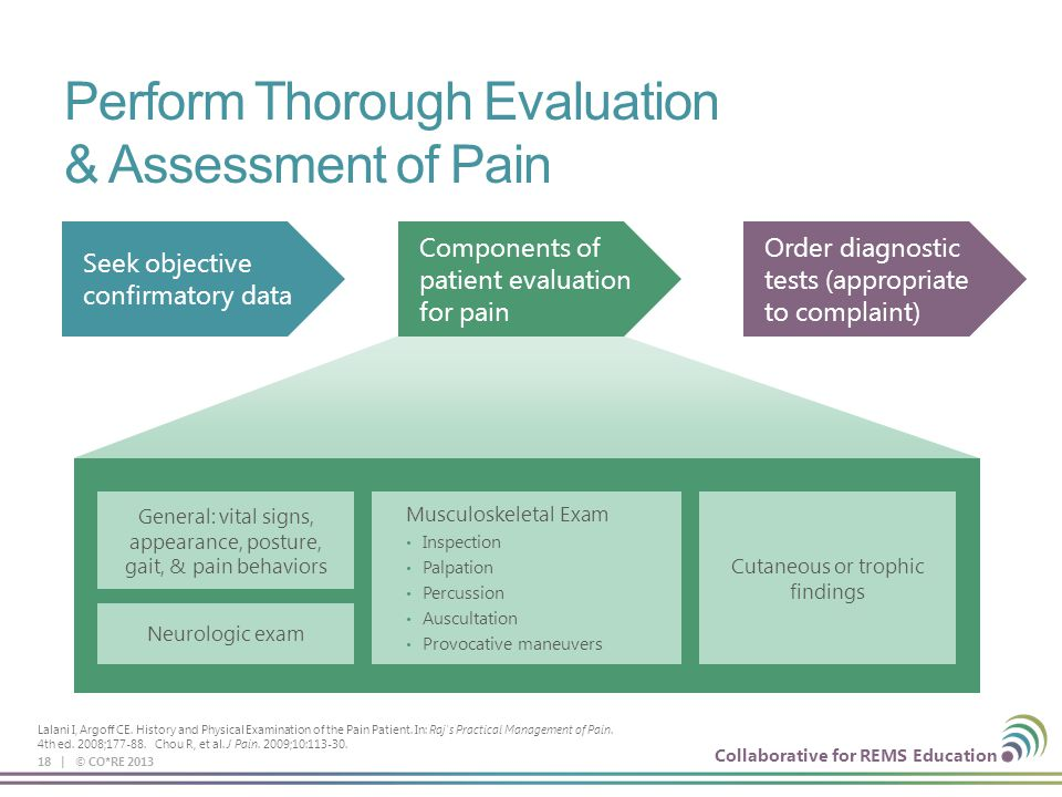 Perform Thorough Evaluation & Assessment of Pain