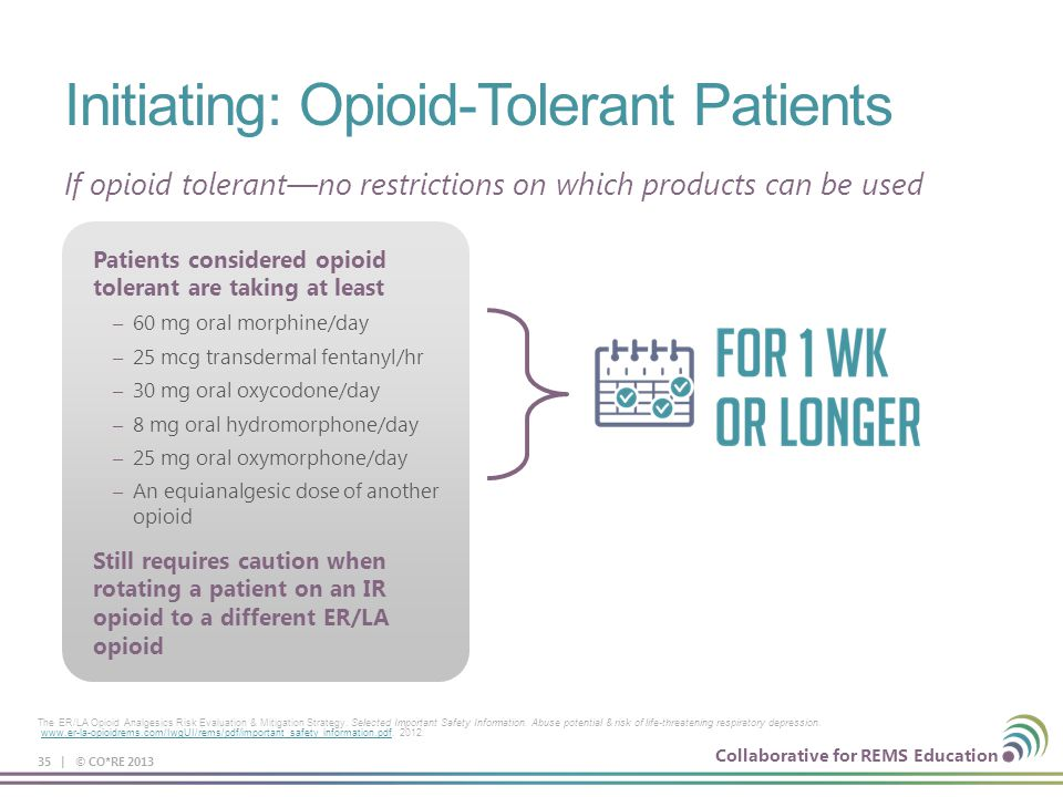 Initiating: Opioid-Tolerant Patients