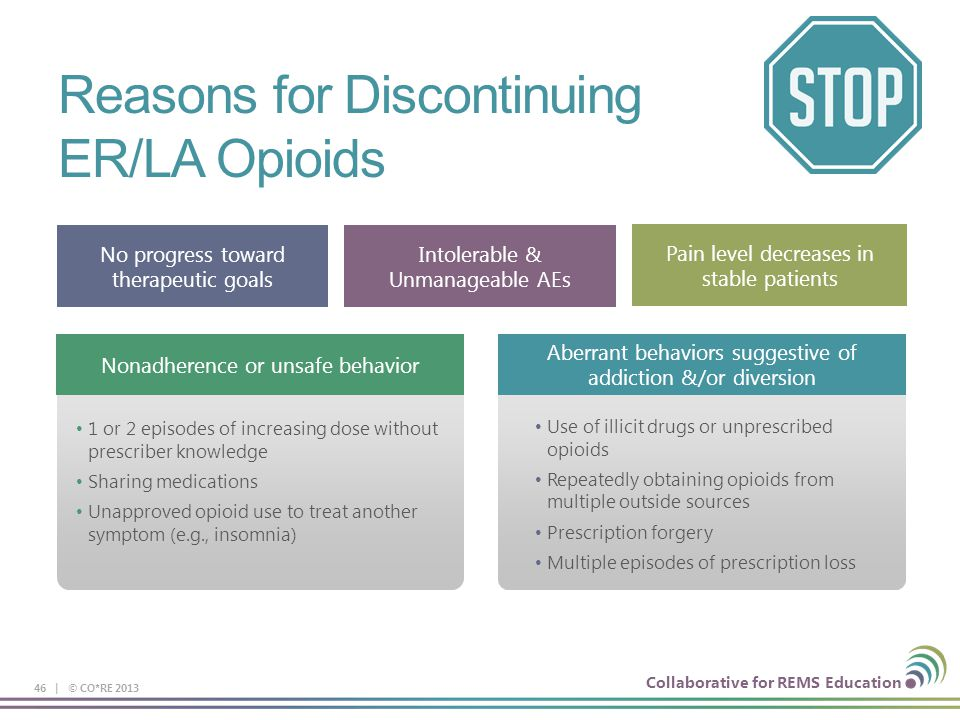 Reasons for Discontinuing ER/LA Opioids
