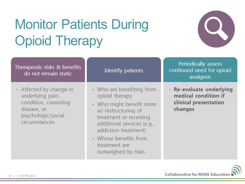Monitor Patients During Opioid Therapy