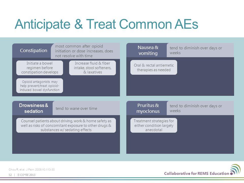Anticipate & Treat Common AEs
