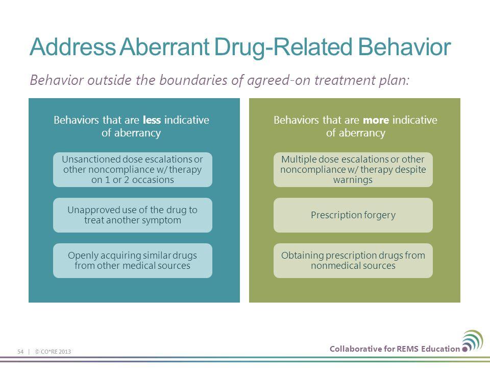 Address Aberrant Drug-Related Behavior