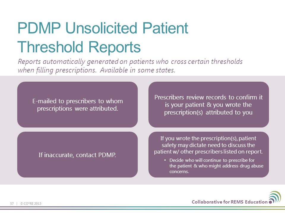 PDMP Unsolicited Patient Threshold Reports