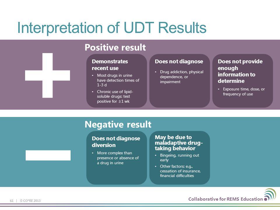 Interpretation of UDT Results