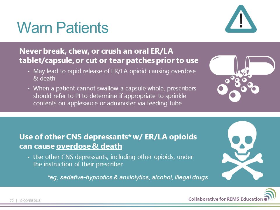Warn Patients Never break, chew, or crush an oral ER/LA tablet/capsule, or cut or tear patches prior to use.