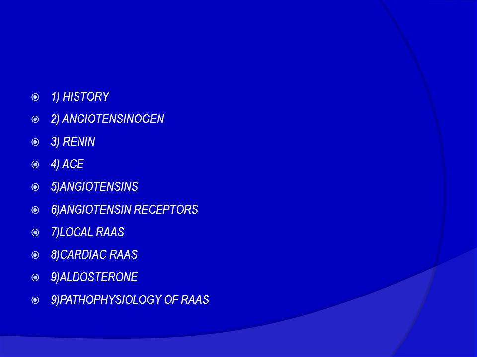 1) HISTORY 2) ANGIOTENSINOGEN. 3) RENIN. 4) ACE. 5)ANGIOTENSINS. 6)ANGIOTENSIN RECEPTORS. 7)LOCAL RAAS.