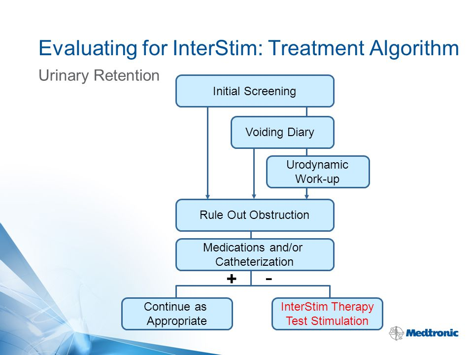 Evaluating for InterStim: Treatment Algorithm