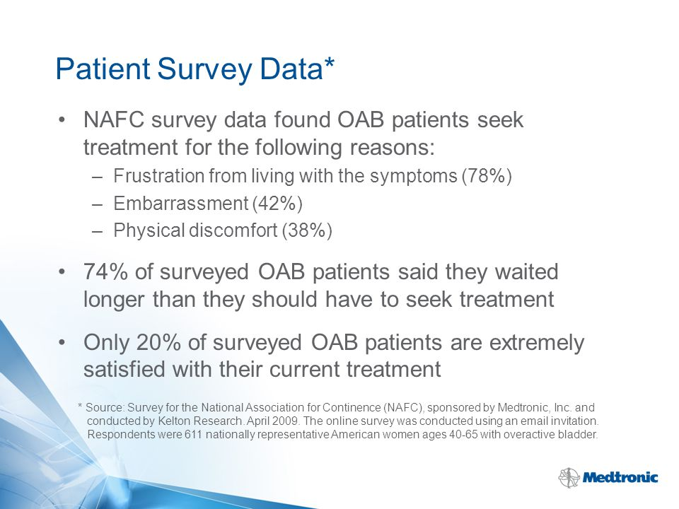 Patient Survey Data* NAFC survey data found OAB patients seek treatment for the following reasons: