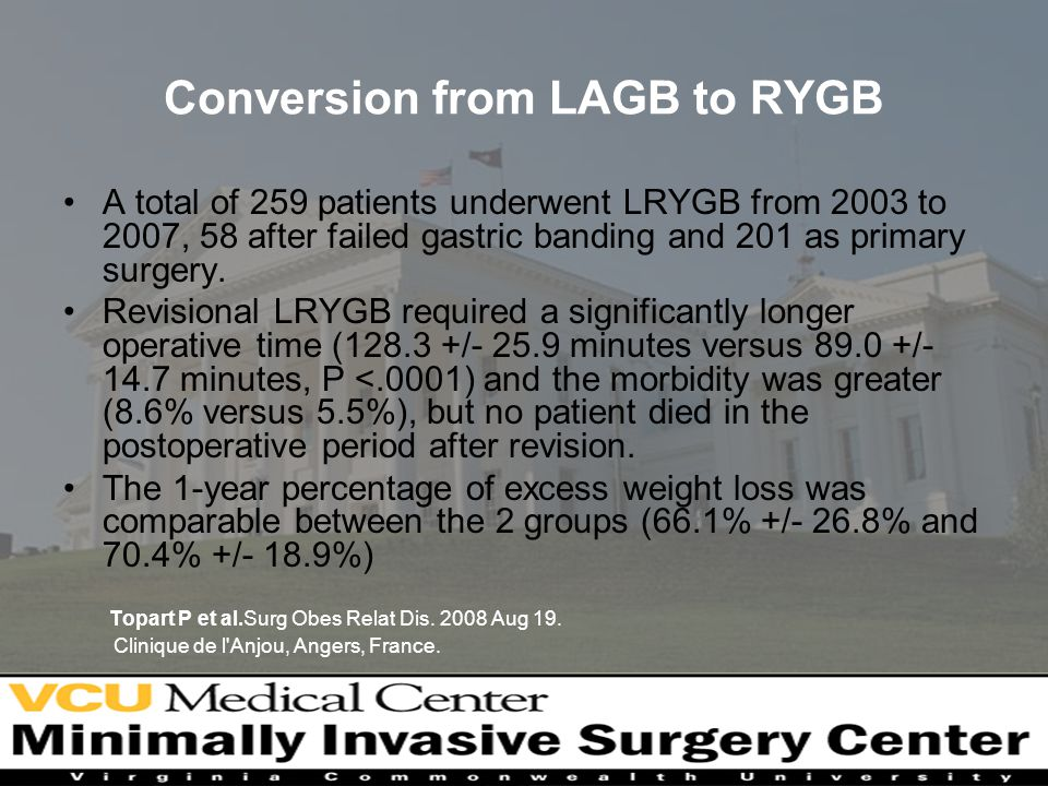 Conversion from LAGB to RYGB