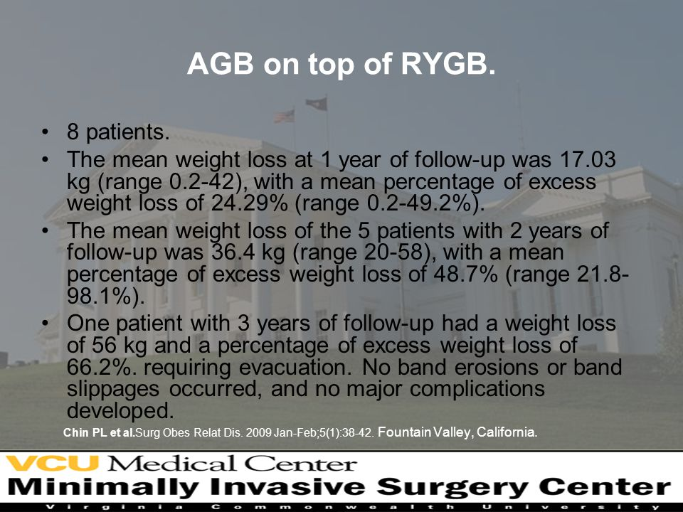 AGB on top of RYGB. 8 patients.