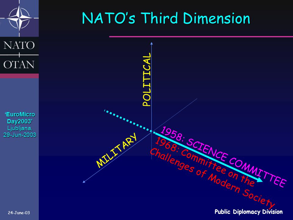 NATO's Third Dimension