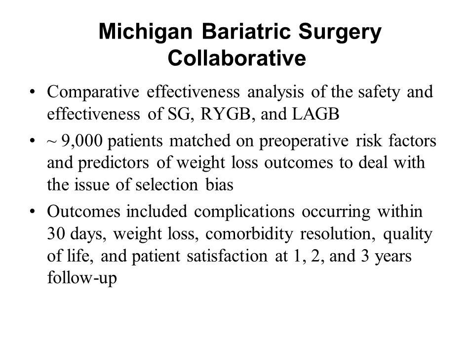 Michigan Bariatric Surgery Collaborative