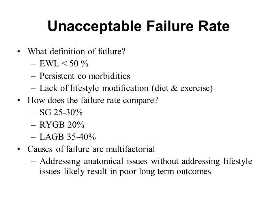 Unacceptable Failure Rate