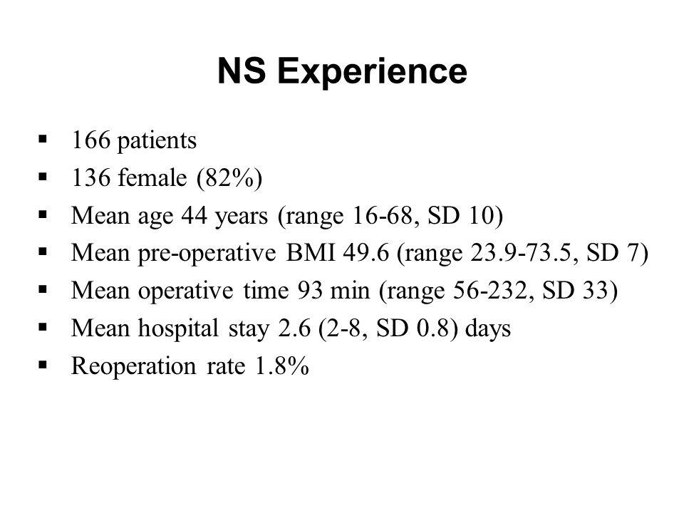 NS Experience 166 patients 136 female (82%)