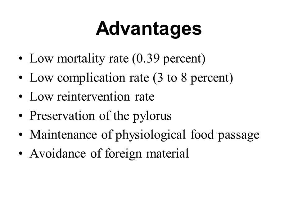 Advantages Low mortality rate (0.39 percent)