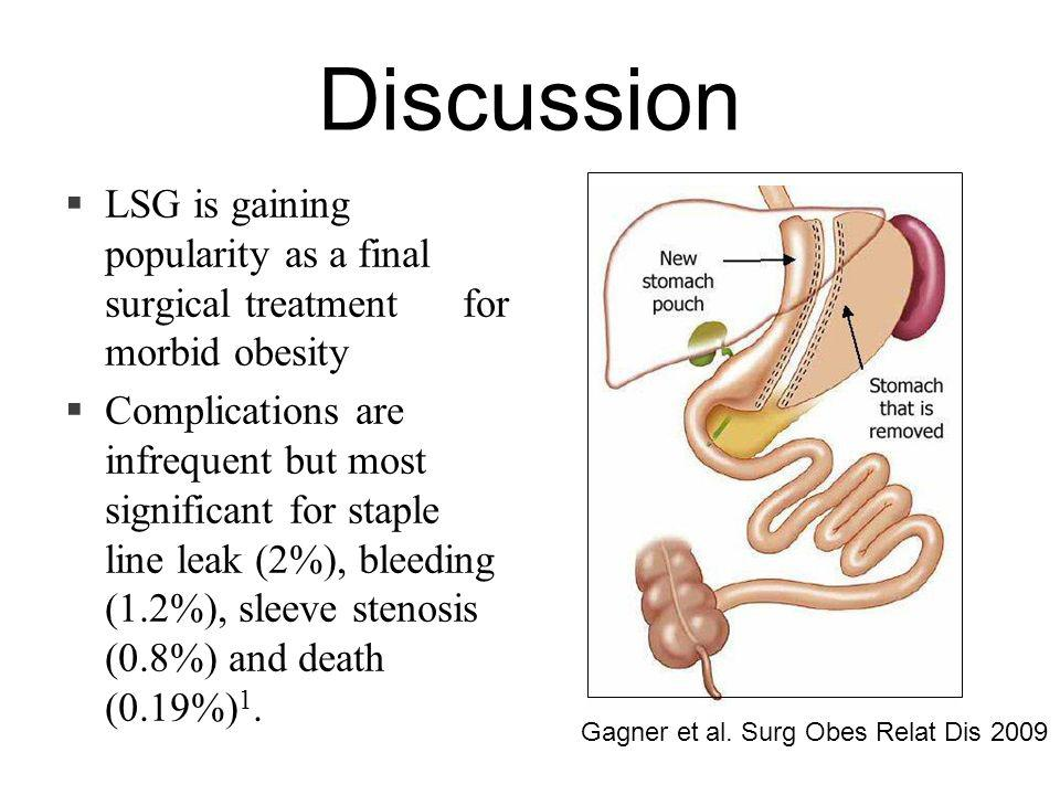 Discussion LSG is gaining popularity as a final surgical treatment for morbid obesity.