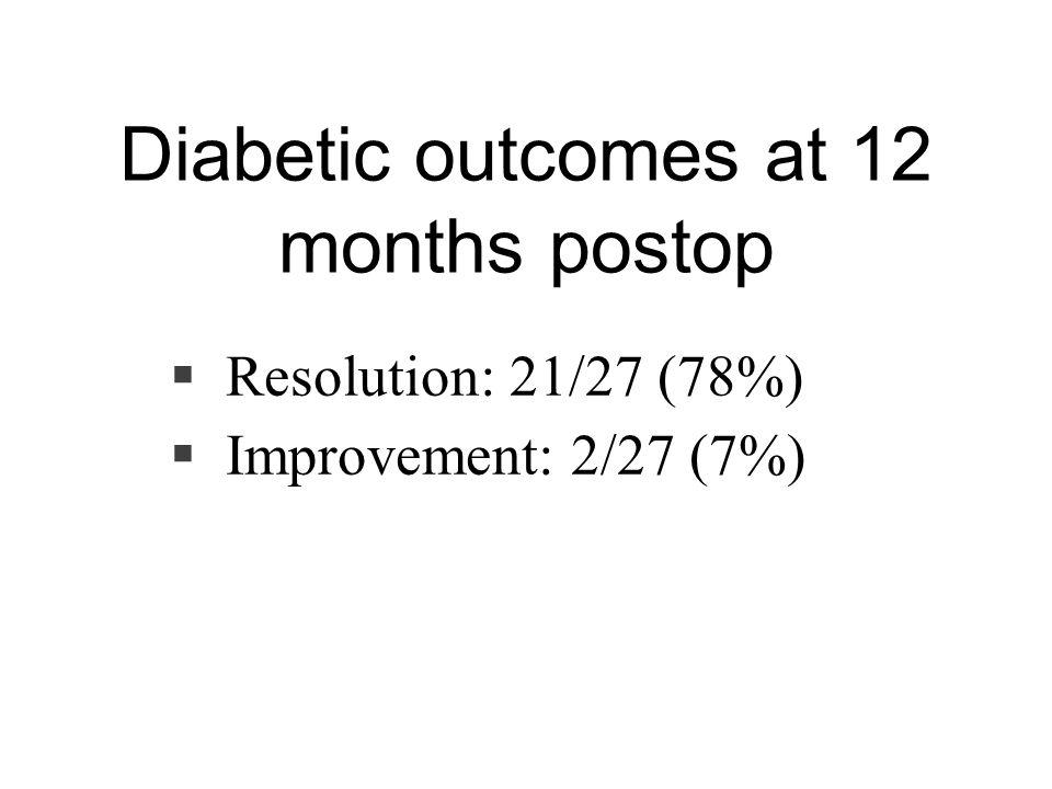 Diabetic outcomes at 12 months postop