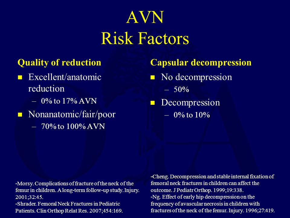 AVN Risk Factors Quality of reduction Capsular decompression