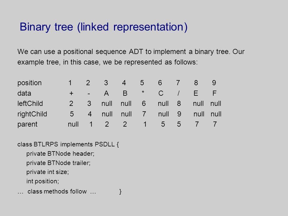 Binary tree (linked representation)
