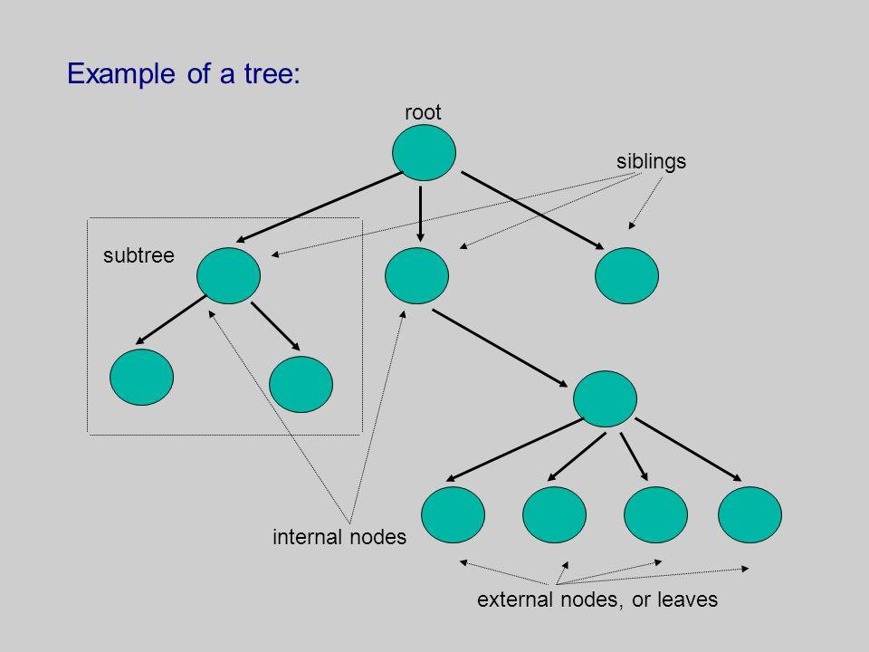 Example of a tree: root siblings subtree internal nodes