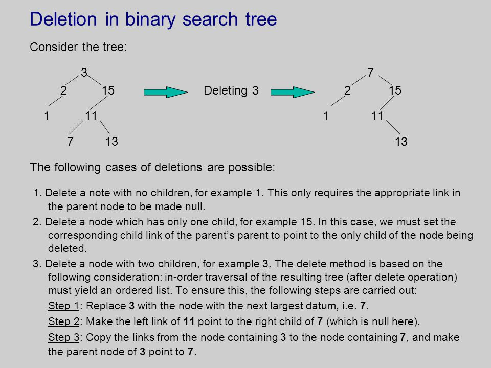 Deletion in binary search tree