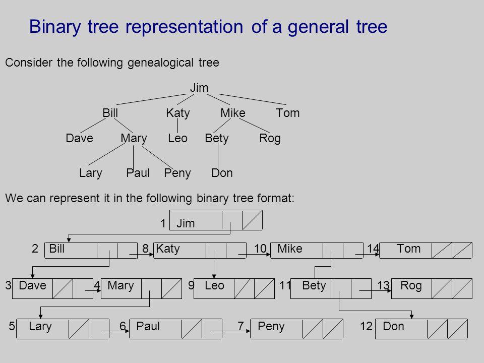 Binary tree representation of a general tree