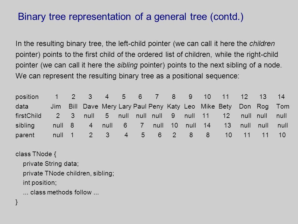 Binary tree representation of a general tree (contd.)