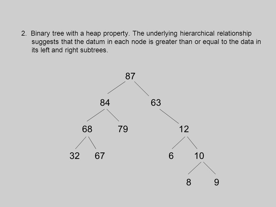 2. Binary tree with a heap property