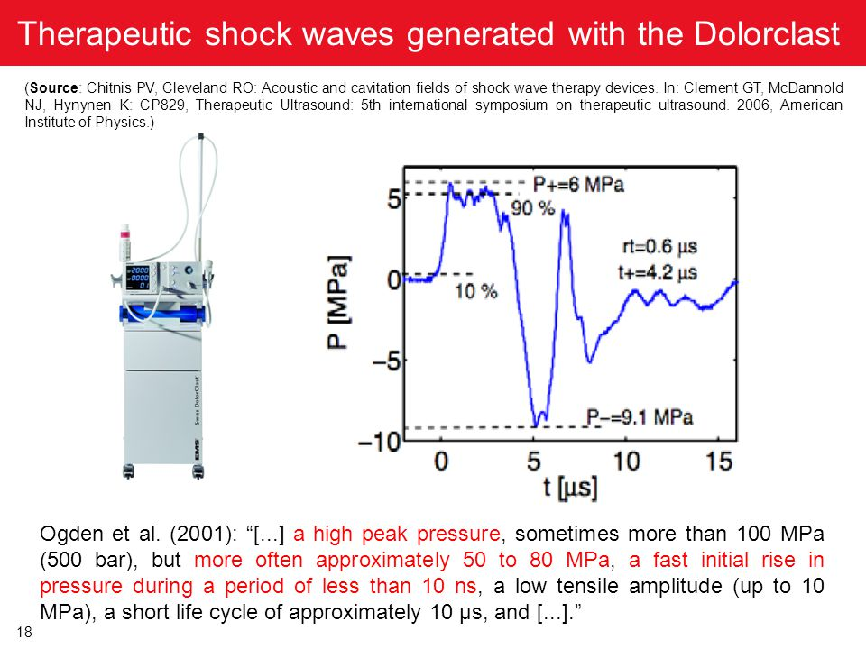 Therapeutic shock waves generated with the Dolorclast