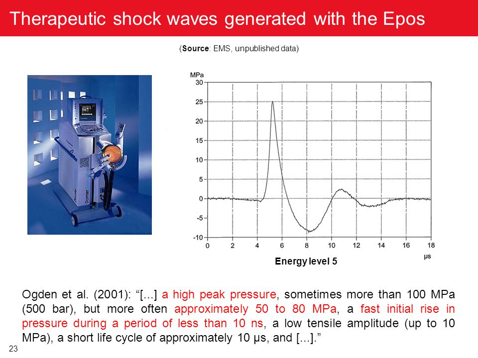 Therapeutic shock waves generated with the Epos