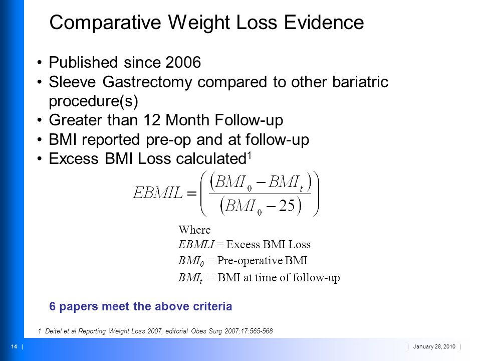 Comparative Weight Loss Evidence