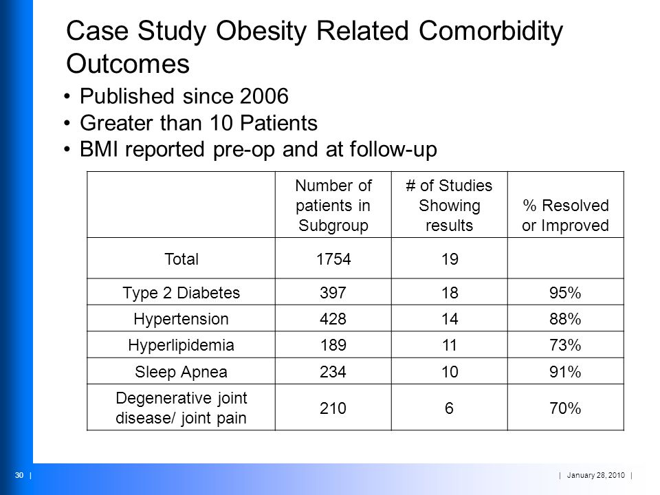 Case Study Obesity Related Comorbidity Outcomes