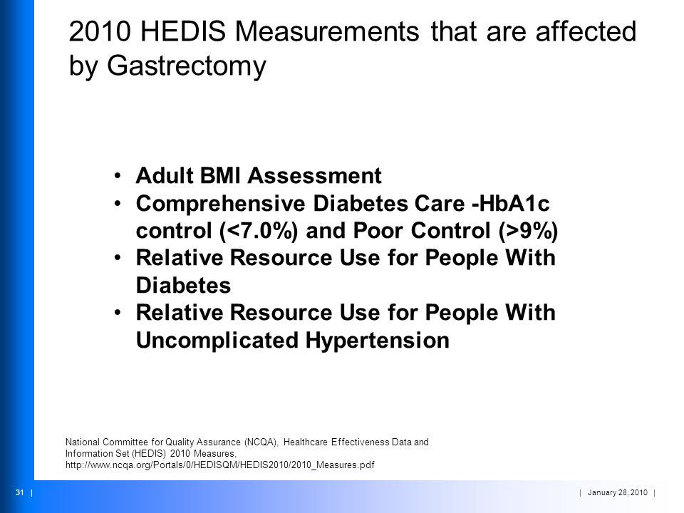 2010 HEDIS Measurements that are affected by Gastrectomy