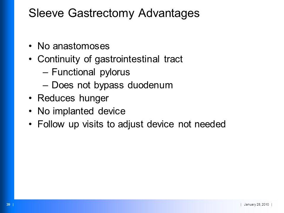 Sleeve Gastrectomy Advantages