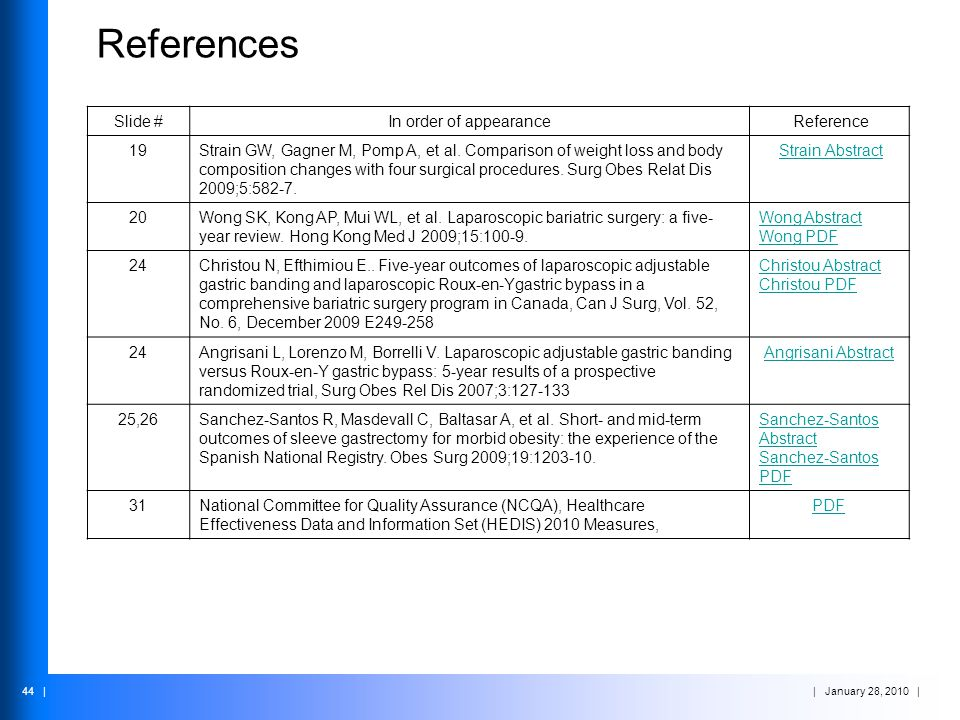 References Slide # In order of appearance Reference 19