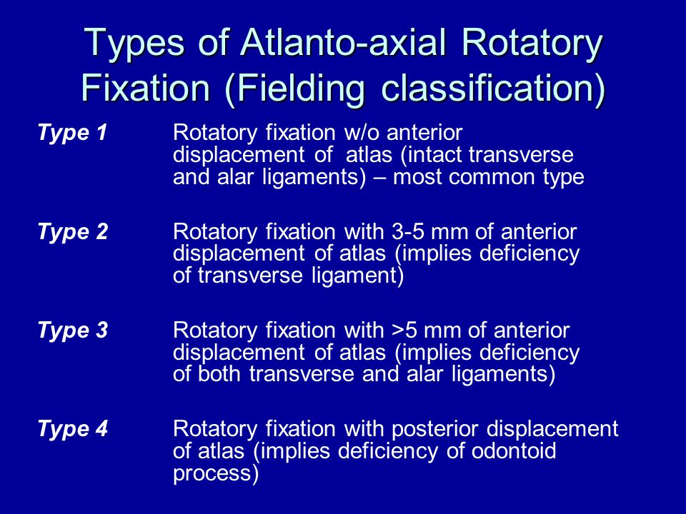 Types of Atlanto-axial Rotatory Fixation (Fielding classification)