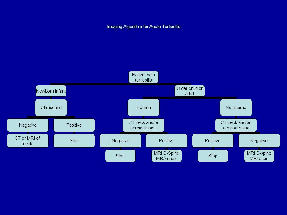 Imaging Algorithm for Acute Torticollis