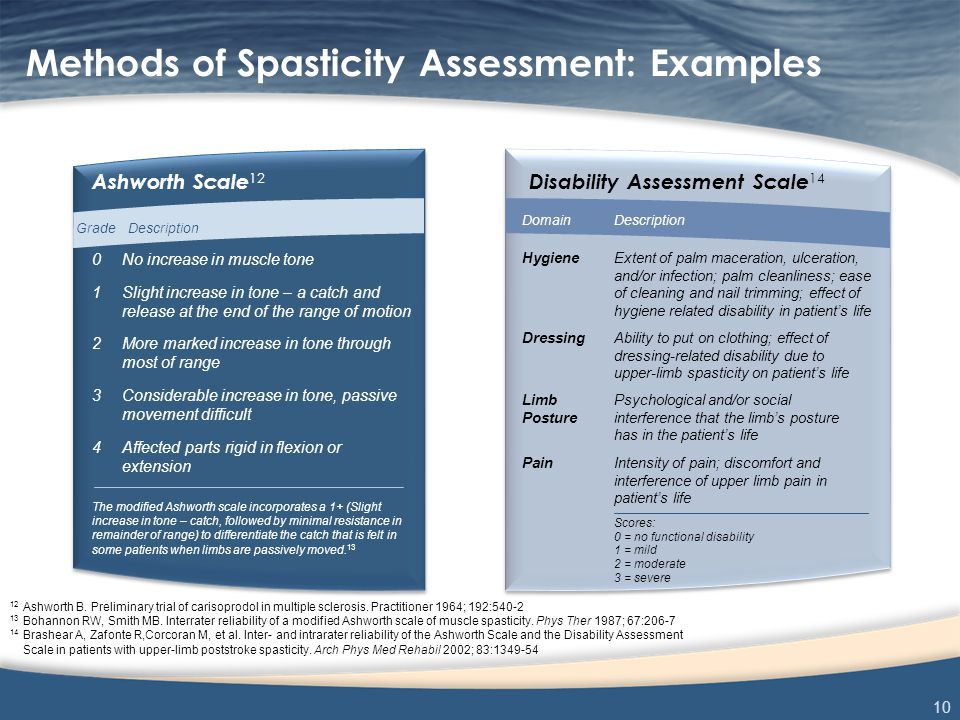 Methods of Spasticity Assessment: Examples