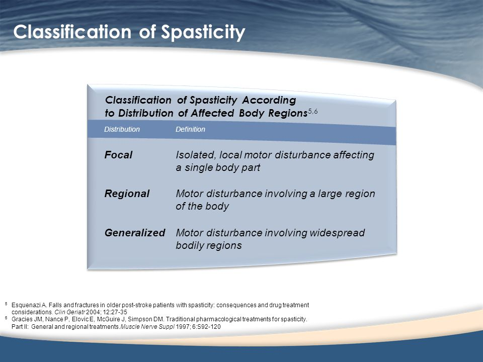 Classification of Spasticity