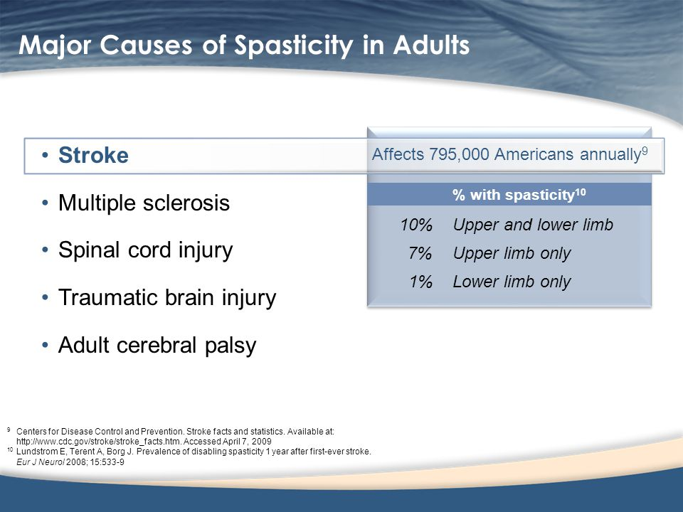 Major Causes of Spasticity in Adults
